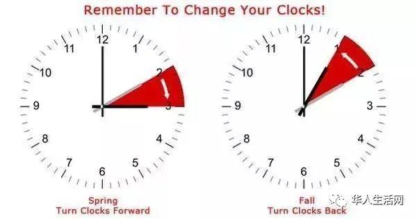 注意!11月1日调冬令时,时间回调,夜里多睡一小时!